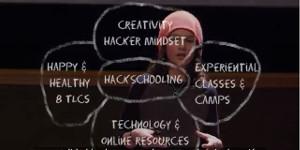 Entornos Personalizados de Aprendizaje
