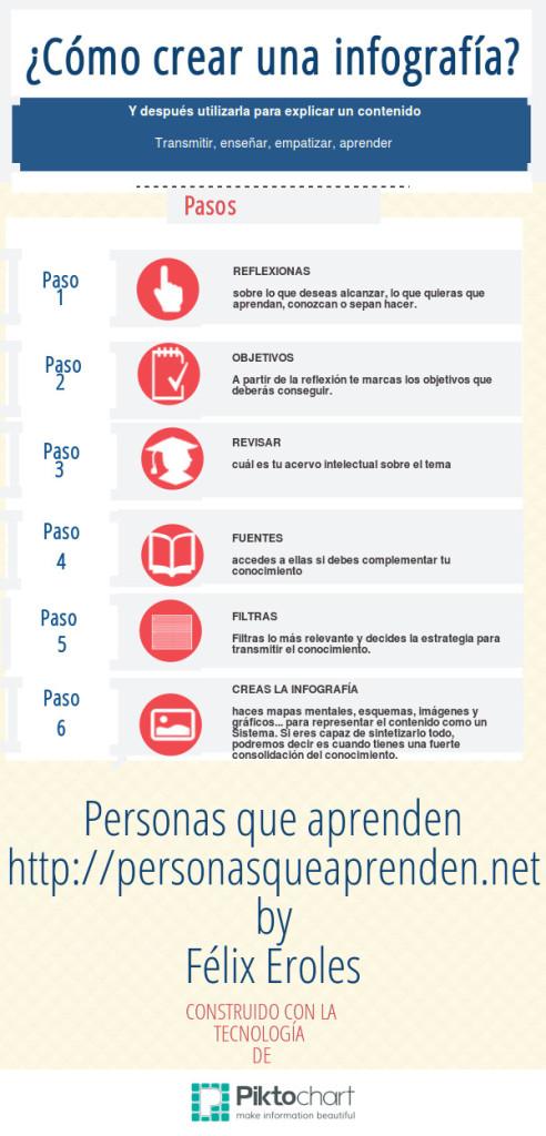 InfografiaByFelixEroles
