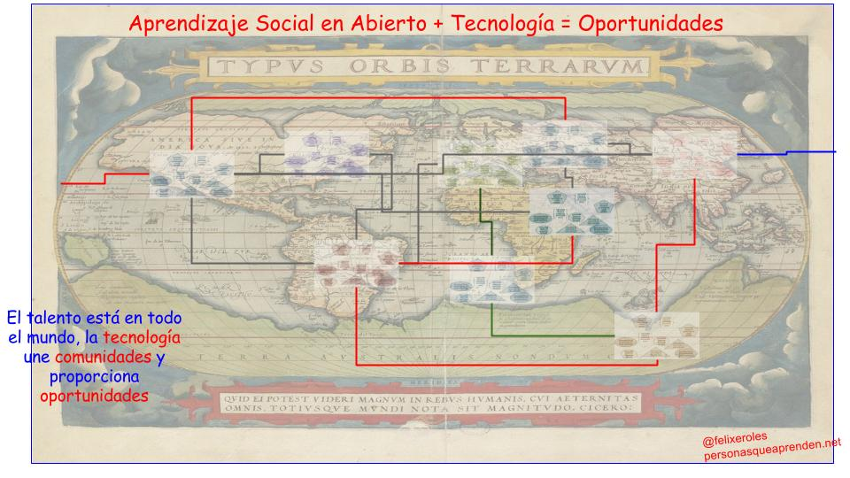 PALANCAS DEL APRENDIZAJE, SOCIAL LEARNING Y P2PU